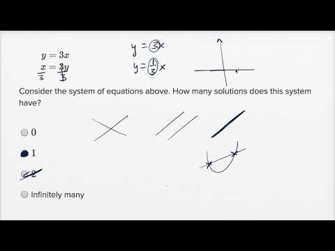 Solving systems of linear equations — Basic example (video) | Khan