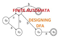 DFA design Questions | GATE | Exam | last minute preparations| TOC|fast tutorial