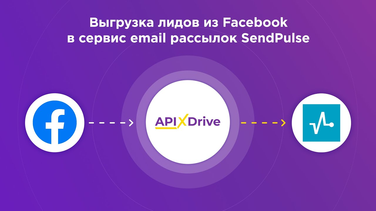 Как настроить Email рассылку на основании лидов из Facebook через сервис SendPulse?