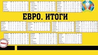 Турнирная таблица Лиги Европы уефа 2020 2020