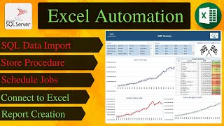 How to Automate Excel Reports Using SQL [CSV to SQL to Excel Automation]