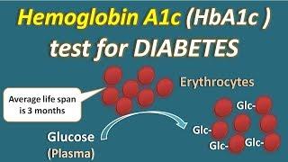 Hemoglobin A1c (HbA1c) test for diabetes