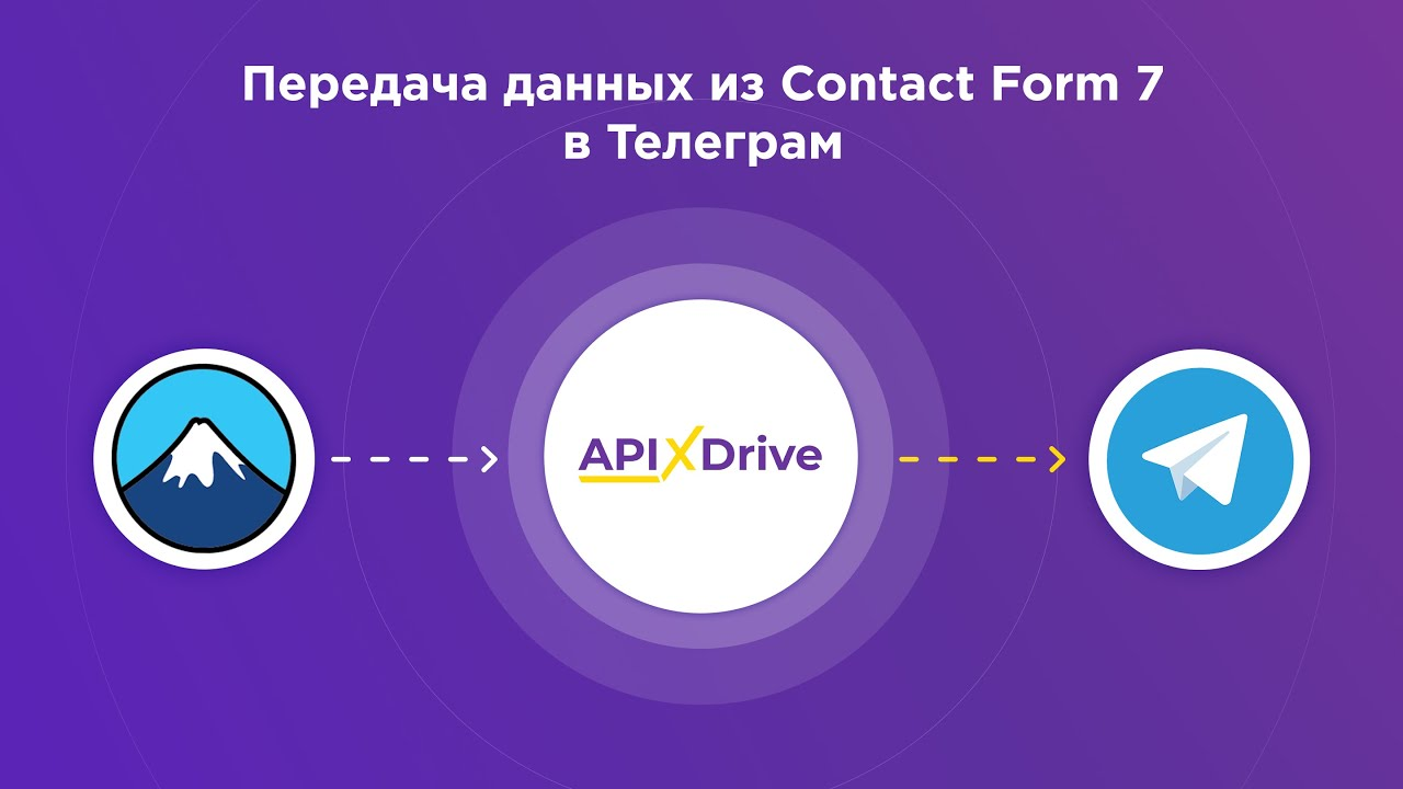 Как настроить выгрузку данных из ContactForm7 в виде уведомлений Telegram?
