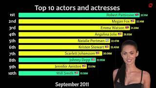 Top 10 most popular actors and actresses 2004 - 2019