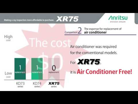 Anritsu XR75 - Lower Operating Costs Anritsu Inspection - X-Ray - the NEW XR75