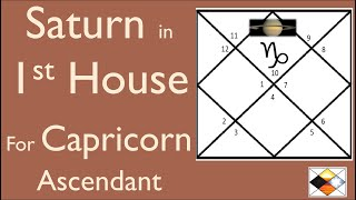 Saturn in Capricorn for Capricorn Ascendant - Saturn in 1st House for Capricorn Ascendant