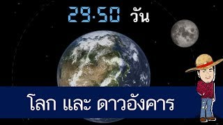 สื่อการเรียนการสอน โลก และ ดาวอังคาร ป.4 วิทยาศาสตร์