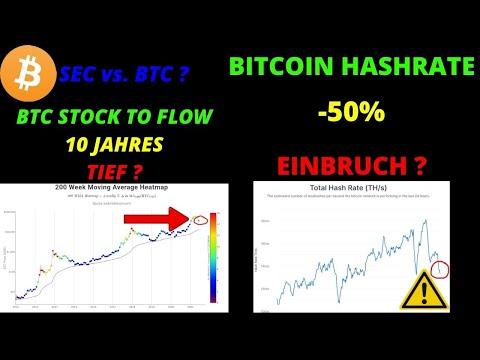 Prekyba euro bitcoin