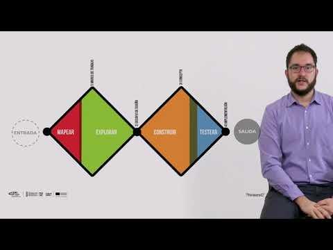 BIKCEEI Creación de experiencia de cliente CX[;;;][;;;]