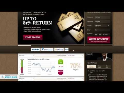 Cedar Finance Demo Account Free – Practice Your Trading Strategies With This Binary Options Broker