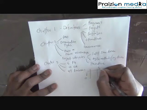 One Day to PMP Exam! - YouTube