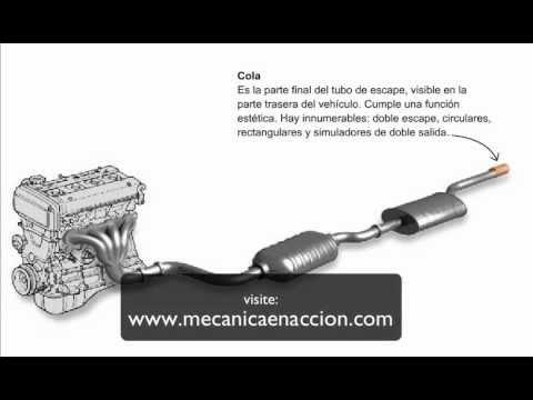 Función del tubo de escape