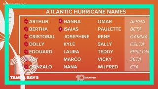 What happens if we run out of storm names this hurricane season?