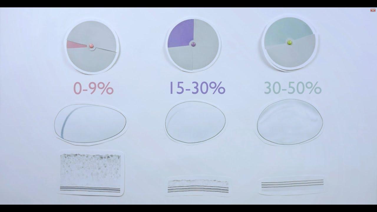 Oberflächen von Brustimplantaten