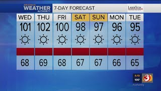 FORECAST: Triple-digit temps return to the Valley