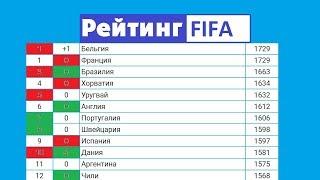 Рейтинг национальных сборных по футболу FIFA после первых туров Лиги Наций.
