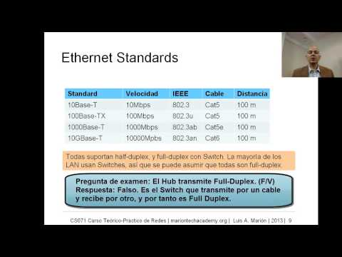 CS071 07.02 Ethernet - Topología de Red Estrella con Hub y Switch