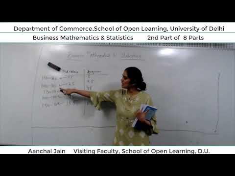 B.Com 2nd Semester (B.M.S) Lecture - Aanchal Jain  Part-2