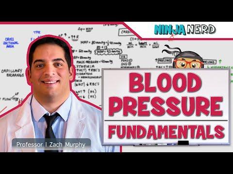 I ciśnienie krwi pomiar ceny orientacyjnej