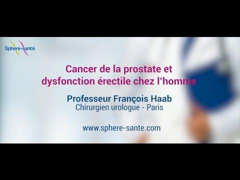 Comment faire le massage de la prostate dans les conditions de la prostate vidéo à domicile