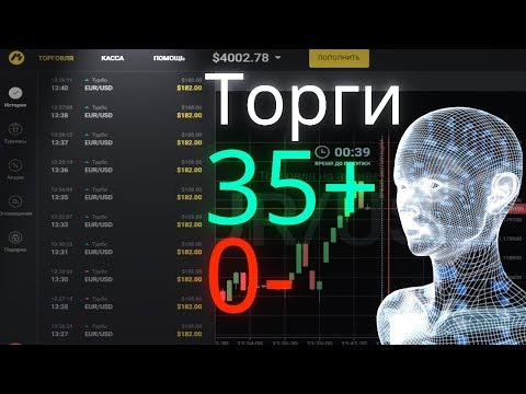 Индикаторы бинарных опционов thinkorswim скачать