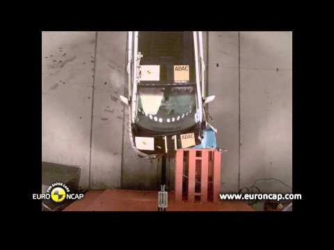 NCAP: BMW i3