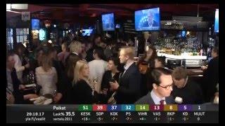 Eduskuntavaalien 2015 vaalivalvojaiset