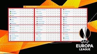 Разбор групп Лиги Европы. Кто выйдет? Расписание.
