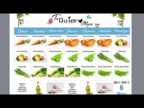El jengibre para el descenso de la colesterina y el adelgazamiento