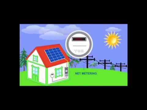 How rooftop and ground mount solar panel energy systems work for the home.