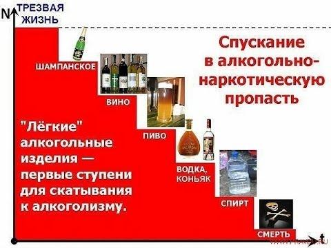 Молитва против пьянства и алкоголизма видео