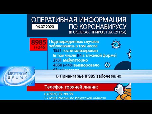 В Приангарье 8 985 заболевших