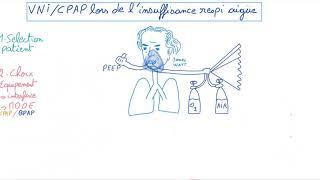 VNI - CPAP - Docteur Synapse