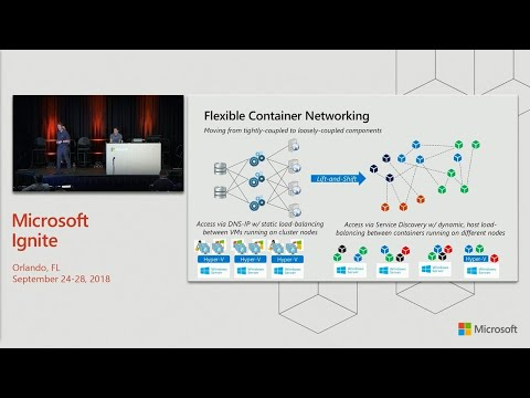 Windows Packet Direct / DPDK on Windows — OSR