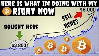 Am I Buying or Selling Bitcoin right now??