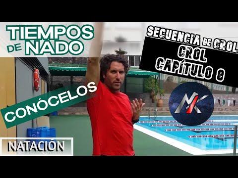 APRENDER A NADAR 1x06 (1/2): Secuencia de Nado en Crol