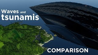 Waves and tsunamis Size Comparison
