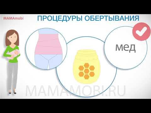 Живот после родов. Как похудеть и вернуть стройность. MamaMobi