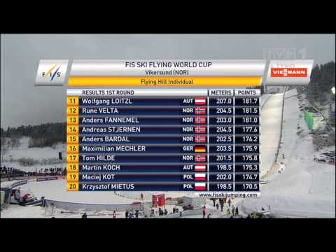 Vikersund 2013 - 2.Competition
