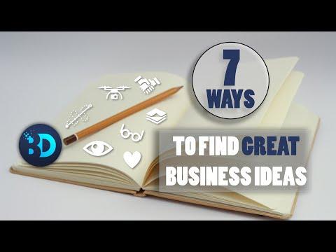 mp4 Startup Idea, download Startup Idea video klip Startup Idea