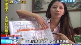 中天新聞》祖產判給別人 九歲能生子判贏