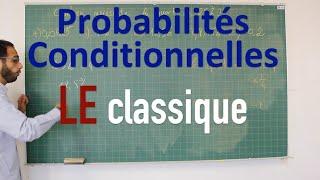BAC ES : Probabilités Conditionnelles
