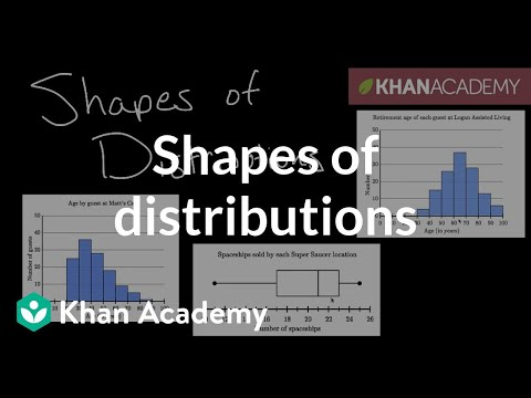 Shapes of distributions (video) | Khan Academy