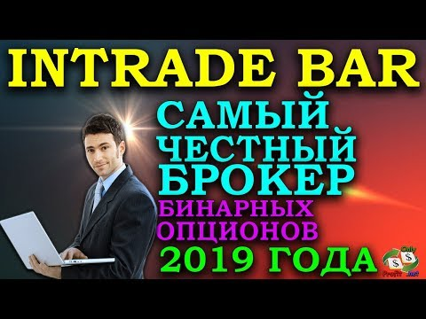 Бинарные опционы iq option индикаторы