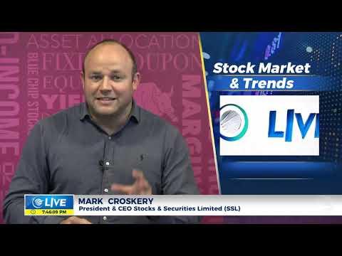 CVM LIVE - Market Minute OCT 3, 2018