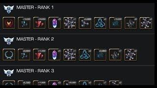 New Alliance War Season Rewards! Season 11 Update! Defender
