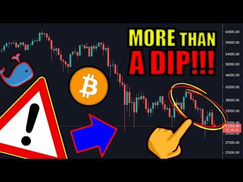 A bitcoin cryptocurrenciák kereskedelme