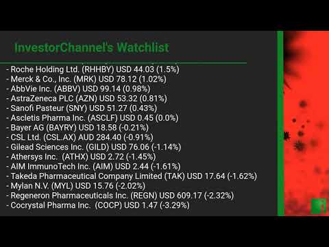 InvestorChannel's Covid-19 Watchlist Update for Wednesday, July 01, 2020, 16:31 EST