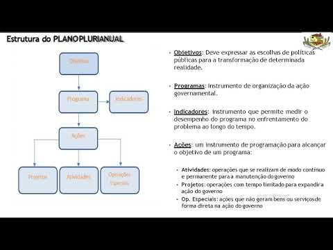 Imagen da Vídeo - Audiência Pública de apresentação da proposta final do Plano Plurianual 2022/2025.