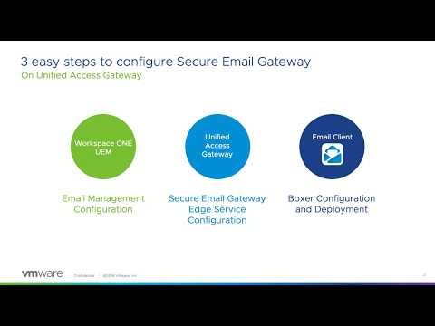 Configuring Secure Email Gateway Feature Walk-Through | Video